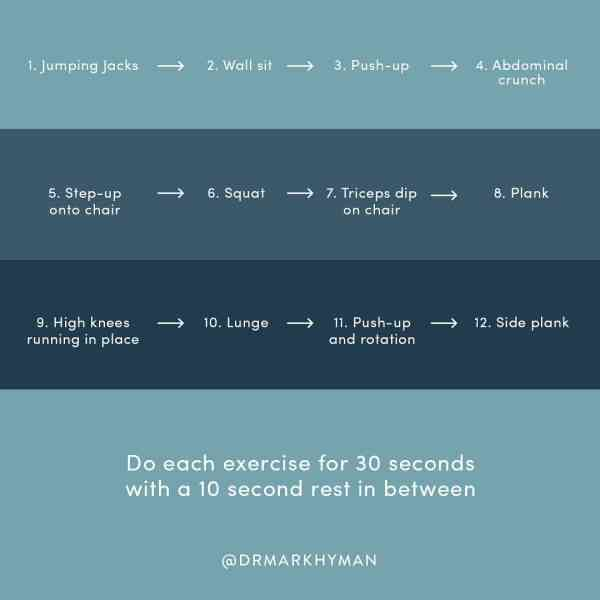 Can a 7 Minute Workout Be Scientific?